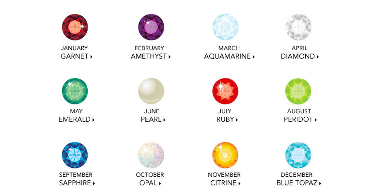 Do You Know What Your Birthstone Means It Reveals Secrets