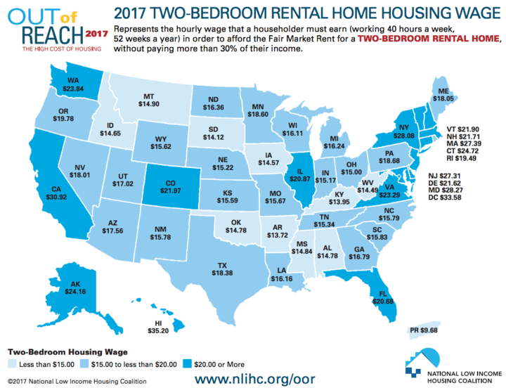 The Minimum Hourly Wage To Afford Housing In Each State
