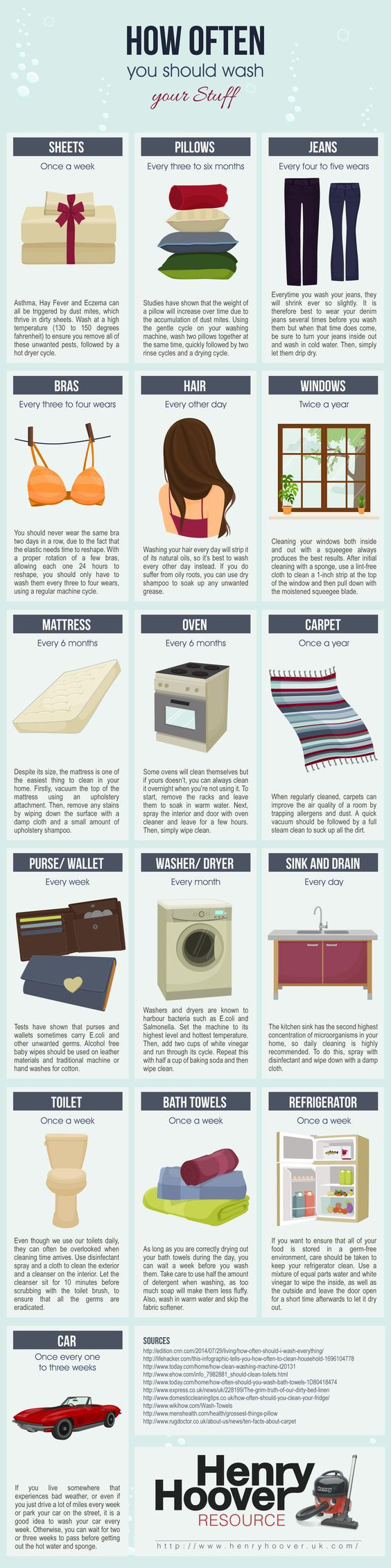 how often to clean hair, bed, jeans, laundry, sheets, toilet and more