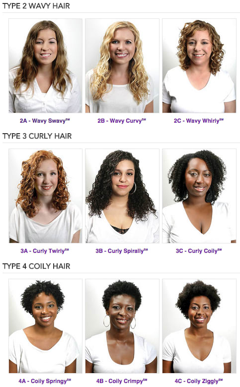 How to make your wavy hair curlier naturally