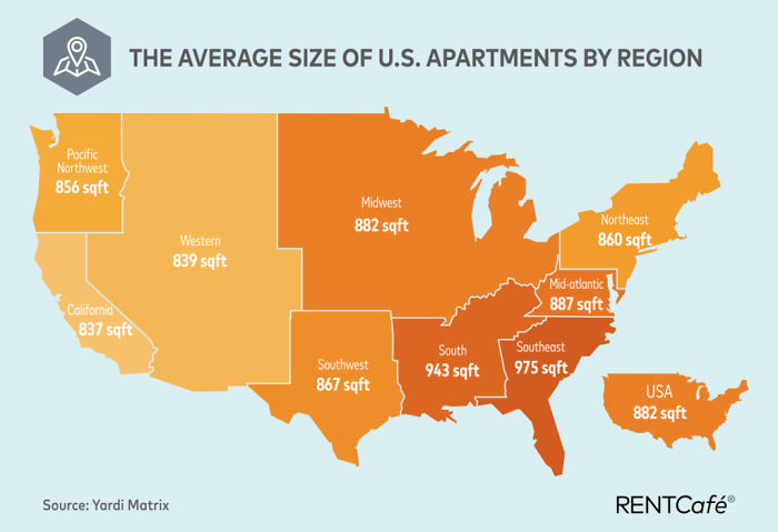 https://www.reddit.com/r/Maps/comments/her31h/average_size_of_us_apartments_by_region/